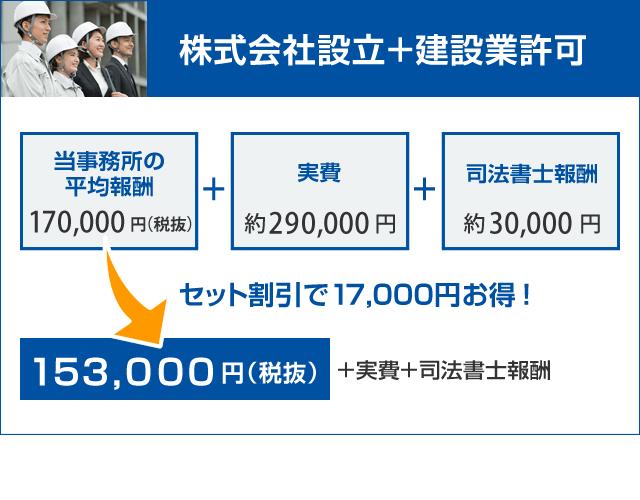 株式会社設立+建設業許可の料金