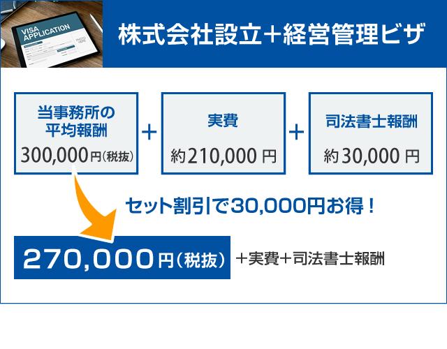 株式会社設立+経営管理ビザの料金
