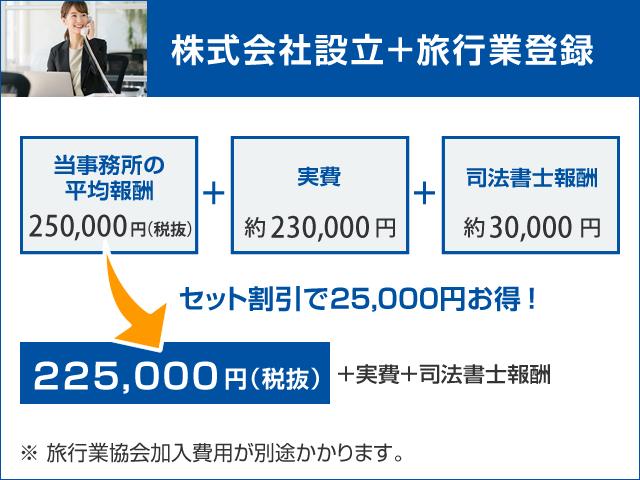 株式会社設立+旅行業登録の料金